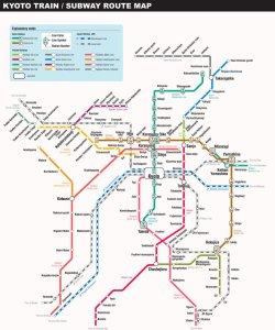 Linhas de metrô e trens de Kyoto